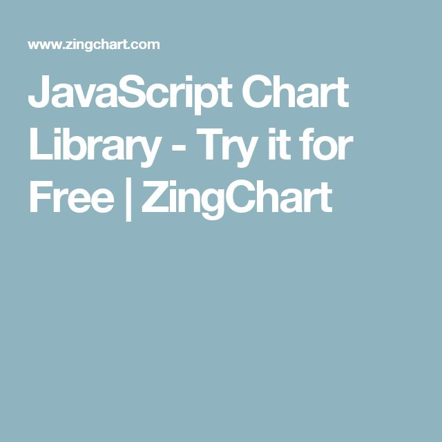 JavaScript Chart Library - Try it for Free | ZingChart