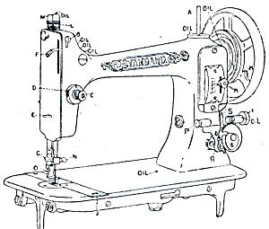 Standard VS sewing machine manual (smm410) (Image1