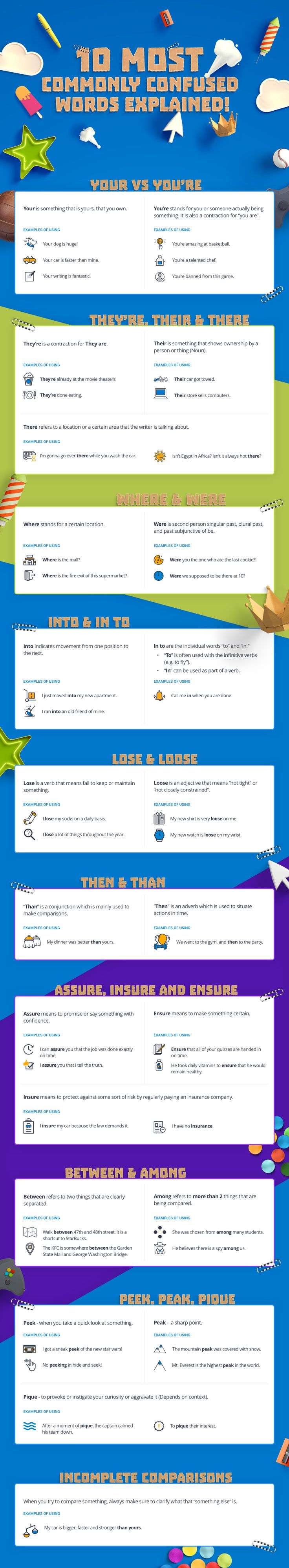 001 10 Most Commonly Confused Words Explained Infographic