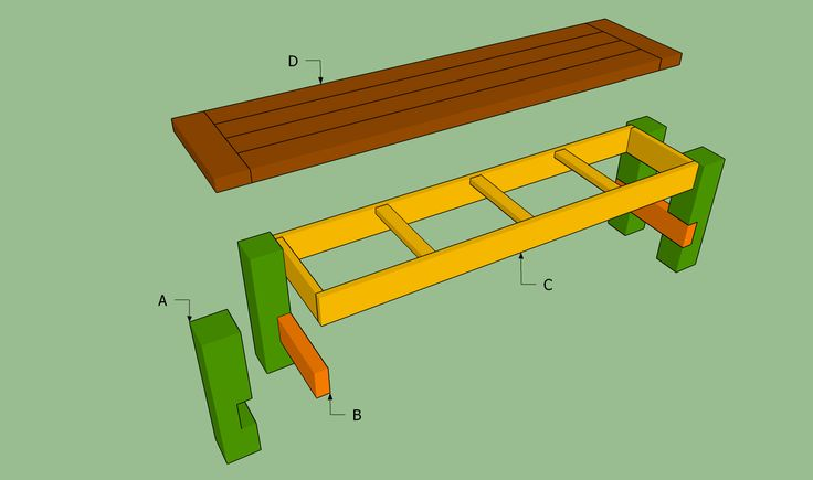 how to make a bench | How to build a bench seat | HowToSpecialist - How to Build, Step by ...