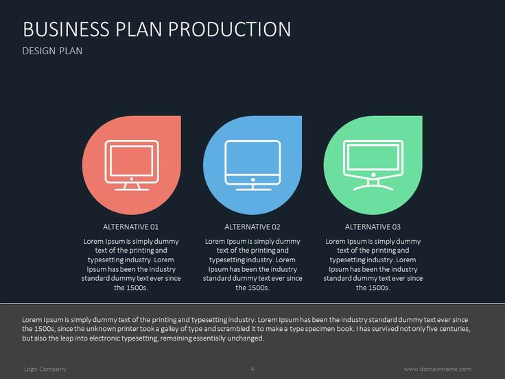 business plan financials