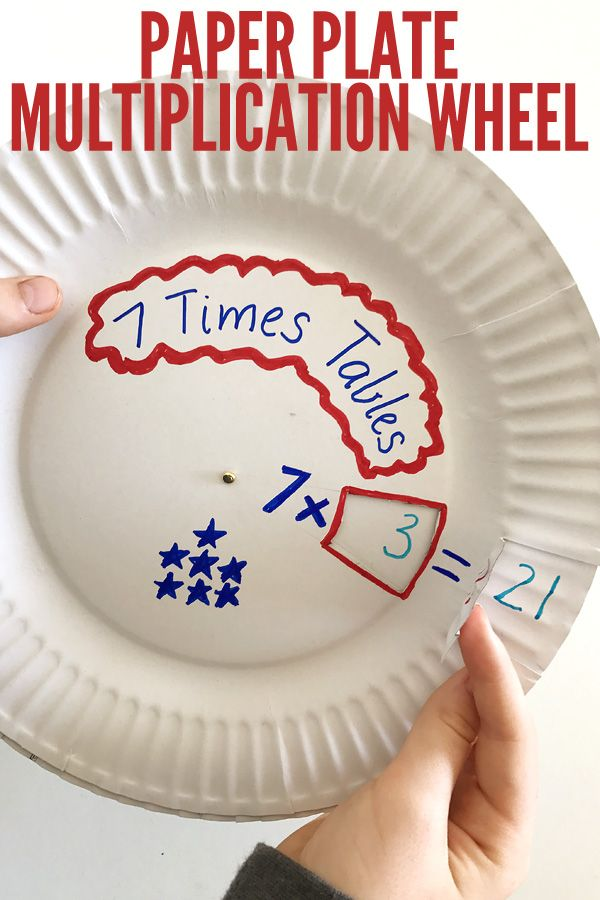 A fun resource for revising multiplication tables. Simple to make and a valuable tool at home or school for children in third and fourth grades.