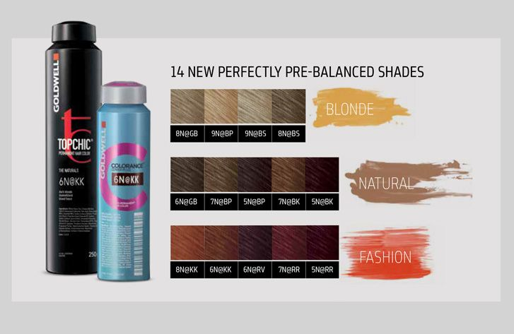 Goldwell Colorance Color Chart Google Search Hair