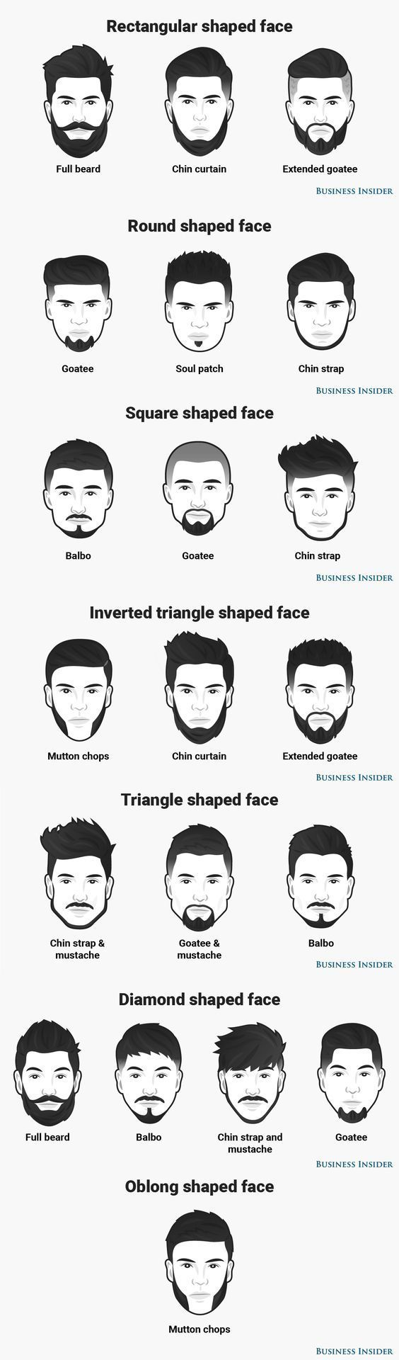 Beard style according to face shape. #beard #beardstyle #grooming