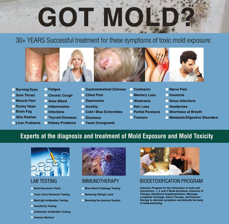 Treating mold injuries from Mold Toxicity due to Mold Exposure