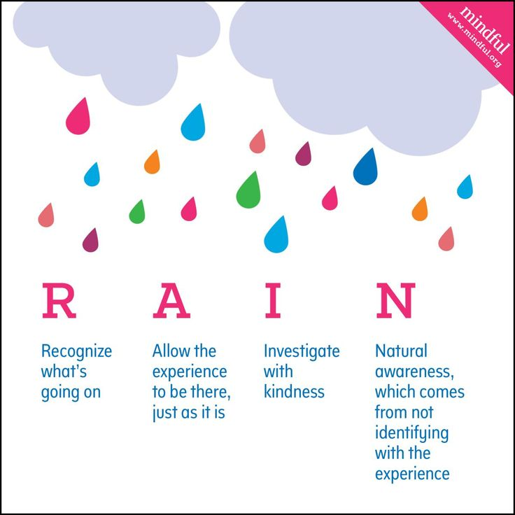 Pinner: RAIN, first coined about 20 years ago by Michele McDonald, is an easy-to-remember tool for practicing mindfulness. It has four steps: Recognize what is going on; Allow the experience to be there, just as it is; Investigate with kindness; Natural awareness, which comes from not identifying with the experience. You can take your time and explore RAIN as a stand-alone meditation or move through the steps in a more abbreviated way whenever challenging feelings arise. -Tara Brach