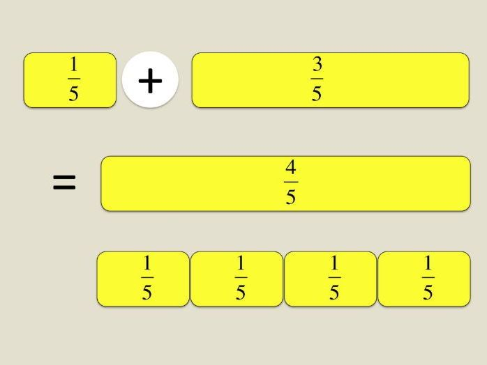 how to teach simple addition