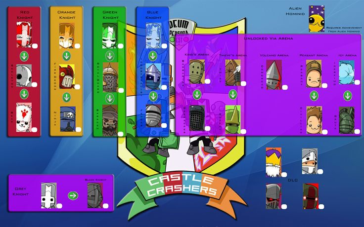 Flow chart characters castle crashers pinterest charts - Castle crashers anime ...