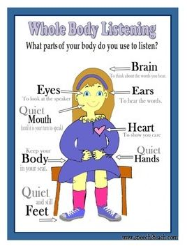 "FREE LESSON - ""Whole Body Listening Mini Poster and Coloring Sheet"" - Go to The Best of Teacher Entrepreneurs for this and hundreds of free lessons.  Kindergarten - 4th Grade  #FreeLesson  http://www.thebestofteacherentrepreneurs.net/2014/11/free-misc-lesson-whole-body-listening.html"