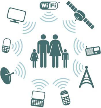 Las tecnologías inalámbricas como televisión, radio AM / FM, satélite TV, teléfonos celulares, dispositivos de control remoto, radar, sistemas de alarmas, radios del tiempo, CBS, y los teléfonos inalámbricos están integrados en la vida cotidiana.