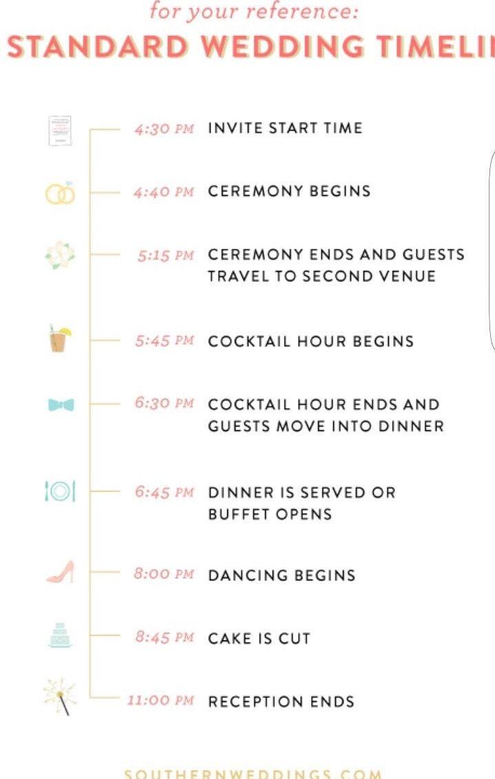 Standard Wedding Timeline Chart
