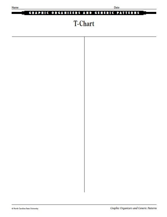 Yli tuhat ideaa Teacher Planning Pages Pinterestissä Opettajan - blank t chart