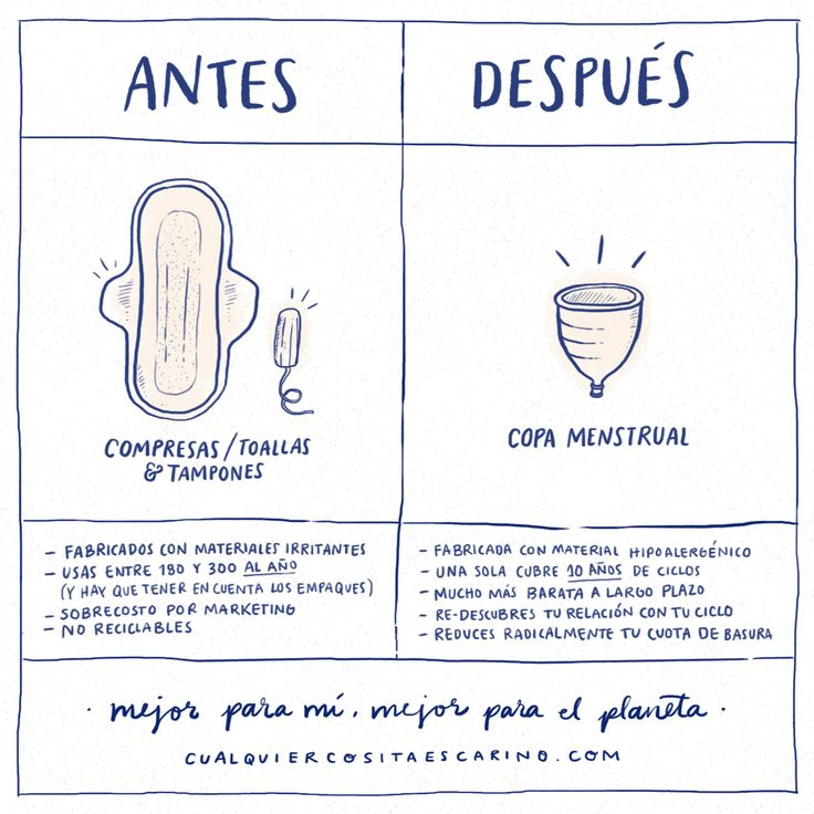Antes y después: copa menstrual.   www.cualquiercositaescarino.com