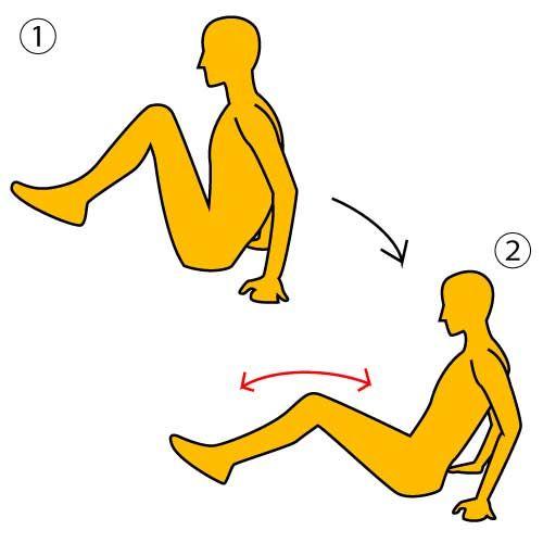 CMの間など、隙間時間に できる簡単腹筋におすすめ!  部屋でいつでもできる簡単腹筋です♫  ■やり方 ※画像参照 1.床に座り両手を後ろにつきます。  2.画像①のように足をそろえて両ひざを胸に引きつけます。 ※画像参照  3.両手で上半身を支え、両足をゆっくりと前方に伸ばしいきます。このとき、ゆっくりと息を吐きます。※画像参照  4.画像②のように、ひざが伸びきる手前で止めてゆっくりとひざを胸のほうに戻していきます。  これを1日合計で5分やりましょう。※連続でやらなくても、すきま時間にできる範囲でやるのがオススメです♫   TVを観ながらでも、お風呂に入りながらでもできるエクササイズですので、隙間時間を活用してお腹をシェイプしちゃいましょう♫