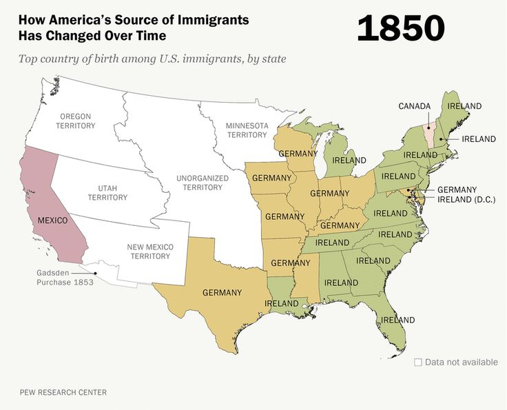 How America's Source of Immigrants Has Changed Over Time