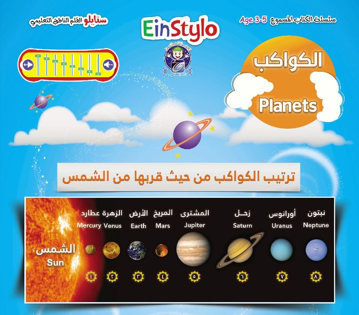 Learn about our ‪#‎Planet‬ ‪#‎Earth‬ with ‪#‎Einstylo‬