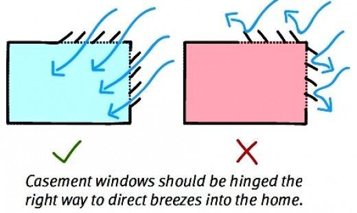 Natural Ventilation Images