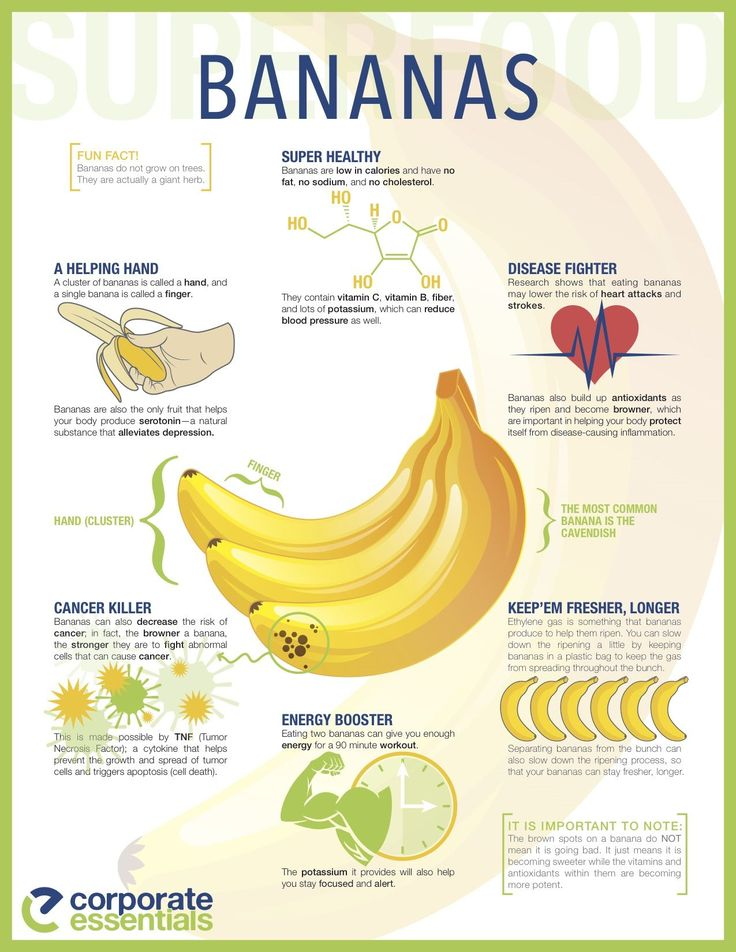 Nutritional values of bananas per 100g: How many calories in a banana – 89, How much protein in a banana – 1.1g, How many carbs in a banana – 23g