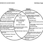 Venn diagram activities are a great way to help students organize information for a compare and contrast activity or assessment. This handwritten t...