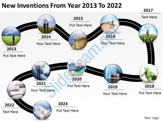 product roadmap timeline new inventions from year 2013 to 2022 powerpoint templates slides Slide01