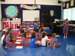 Inquiry in the classroom. Music.