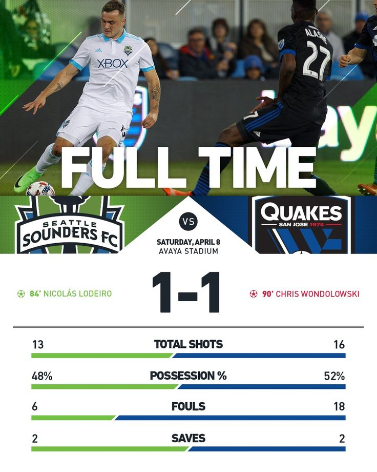 FINAL: Sounders FC 1, San Jose Earthquakes 1   Nico with the golazo, but Seattle settles for a point on the road.