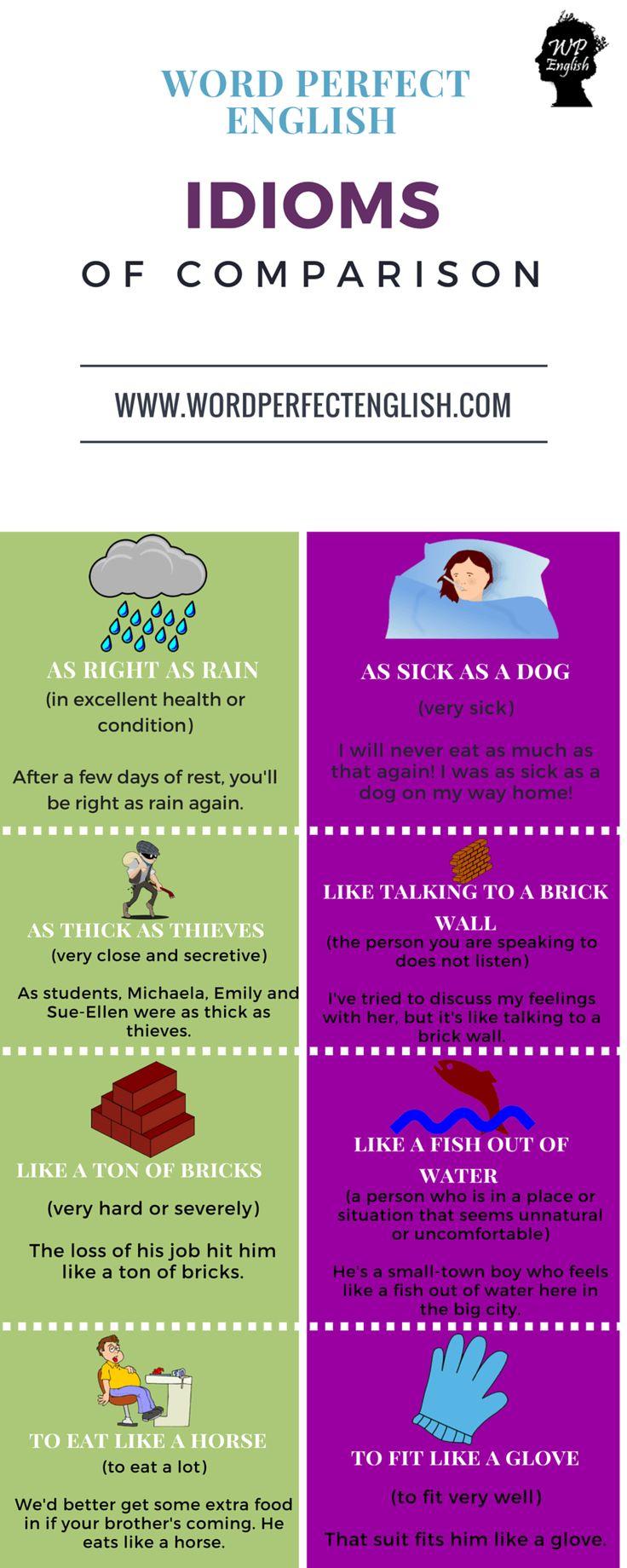 Compare & Describe in English Using Idioms! - Word Perfect English