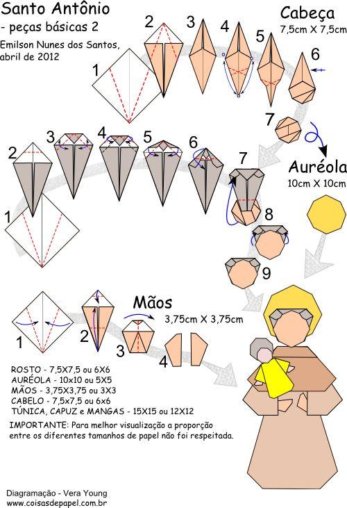 Diagrama de Santo Antônio - Emilson Nunes dos Santos - peças básicas - pg 2