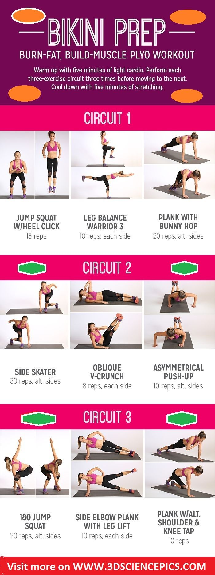 Warm Up With Five Minutes Of Light Cardio - Burn Fat Fast