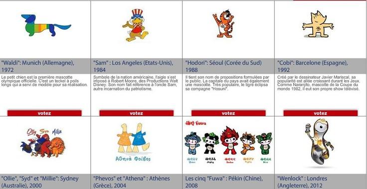 A Chaque Jeux Ses Mascots  http://www.lemonde.fr/jeux-olympiques/visuel/2012/07/26/a-chaque-jeux-sa-mascotte_1738813_1616891.html