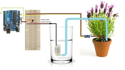 Make your own Automatic Irrigation System and stop wasting time on checking your Soil manually and Start Automating Life