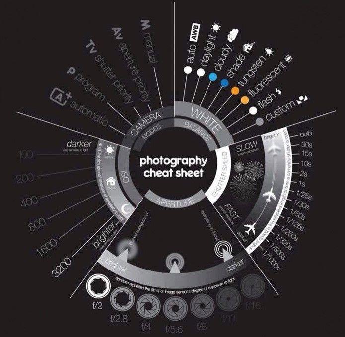 Dicas para fotografar e filmar sem 'tremer'.