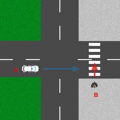 Vraag 3 Geef de volgorde van voorrang of voor laten gaan: A. voetganger , auto  B. auto , voetganger