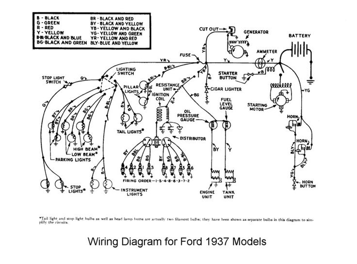 1997 cadillac wiring diagram 97 best images about wiring on pinterest | discover best ... 1939 cadillac wiring diagram #10
