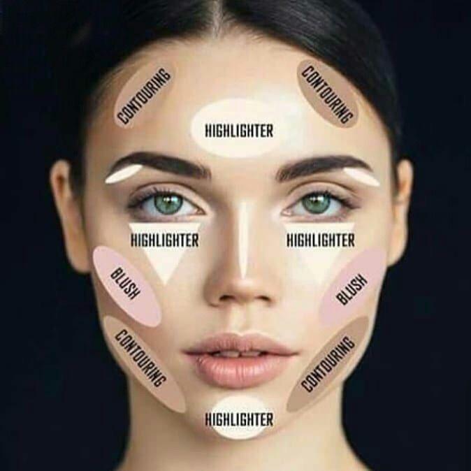Pin En Maquillaje De Contornos