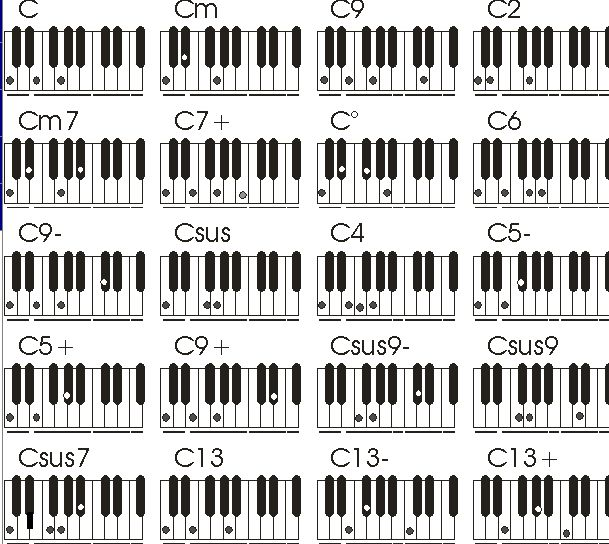 13 Best Piano Images On Pinterest Music Education Keyboard And Piano