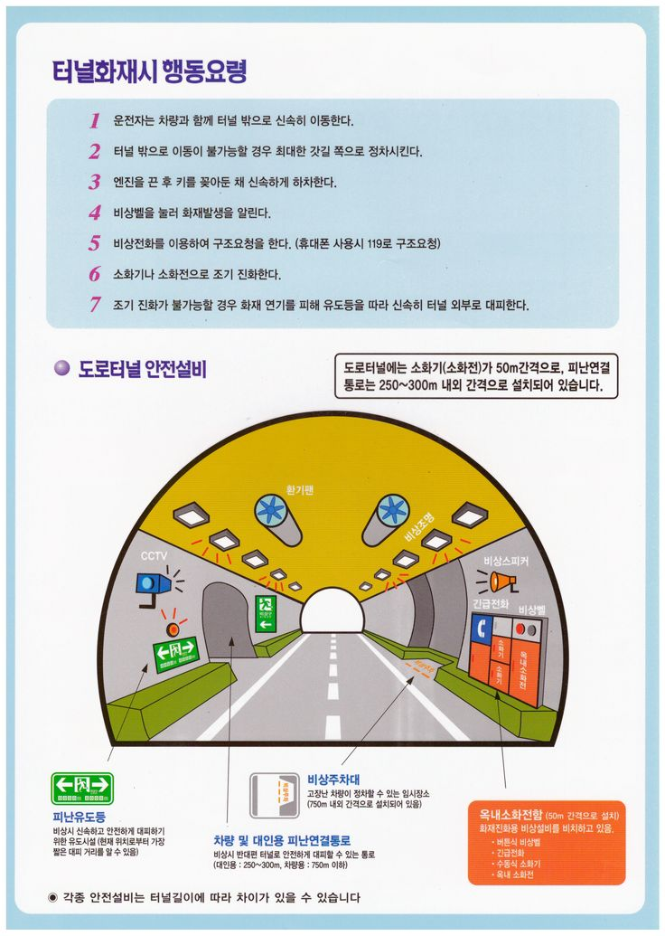 Safety Equipment in Road Tunnels | 미시령에서