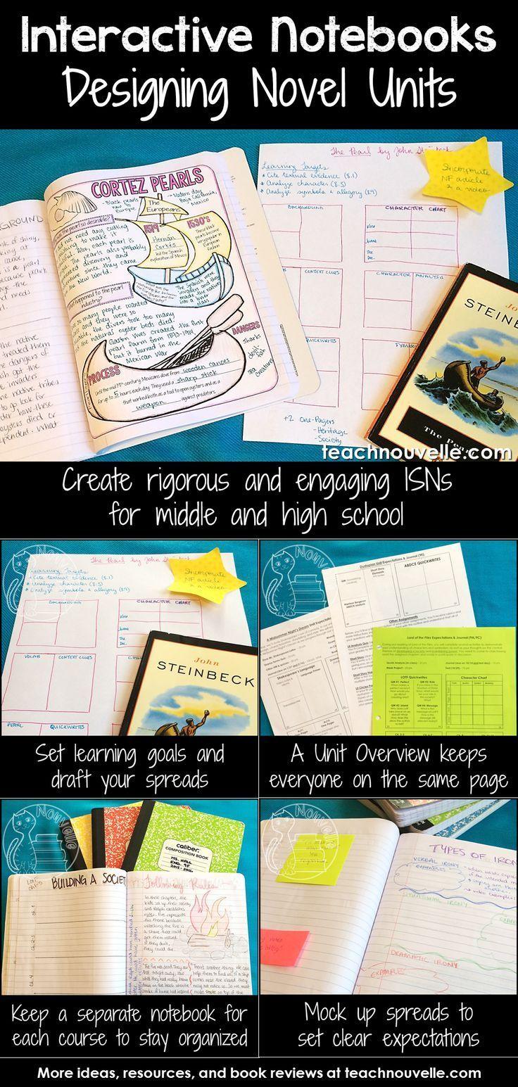 Teach A Class Novel With Interactive Notebooks