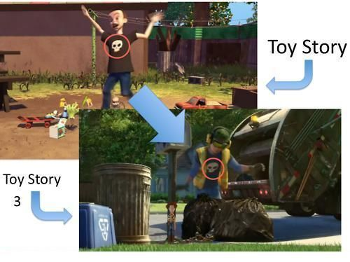 mind. blown.: Mind Blown, Toys Stories 3, Mindblown, Movie, Funny Stuff, Easter Eggs, Norway, Punk Quotes, Funny Memes