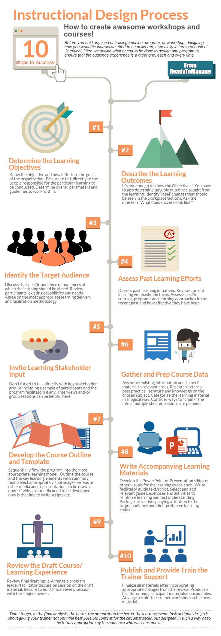 Why is Good Instructional Design More Important than Ever in the Modern World? #infographic #elearning