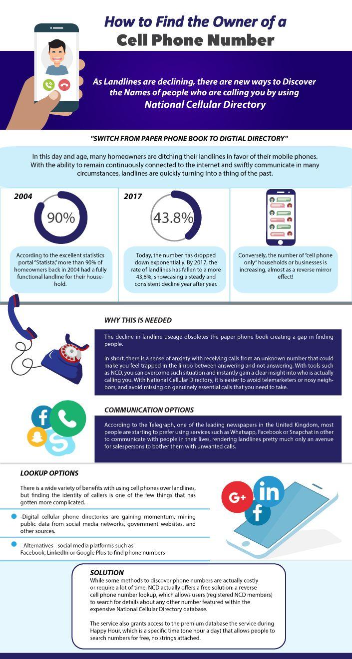41 best lesen hren images on pinterest word reading culture how to perform a reversephonelookup cellphonelookup cellphonedirectory fandeluxe Choice Image