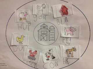 Lots of ideas and activities for the farm