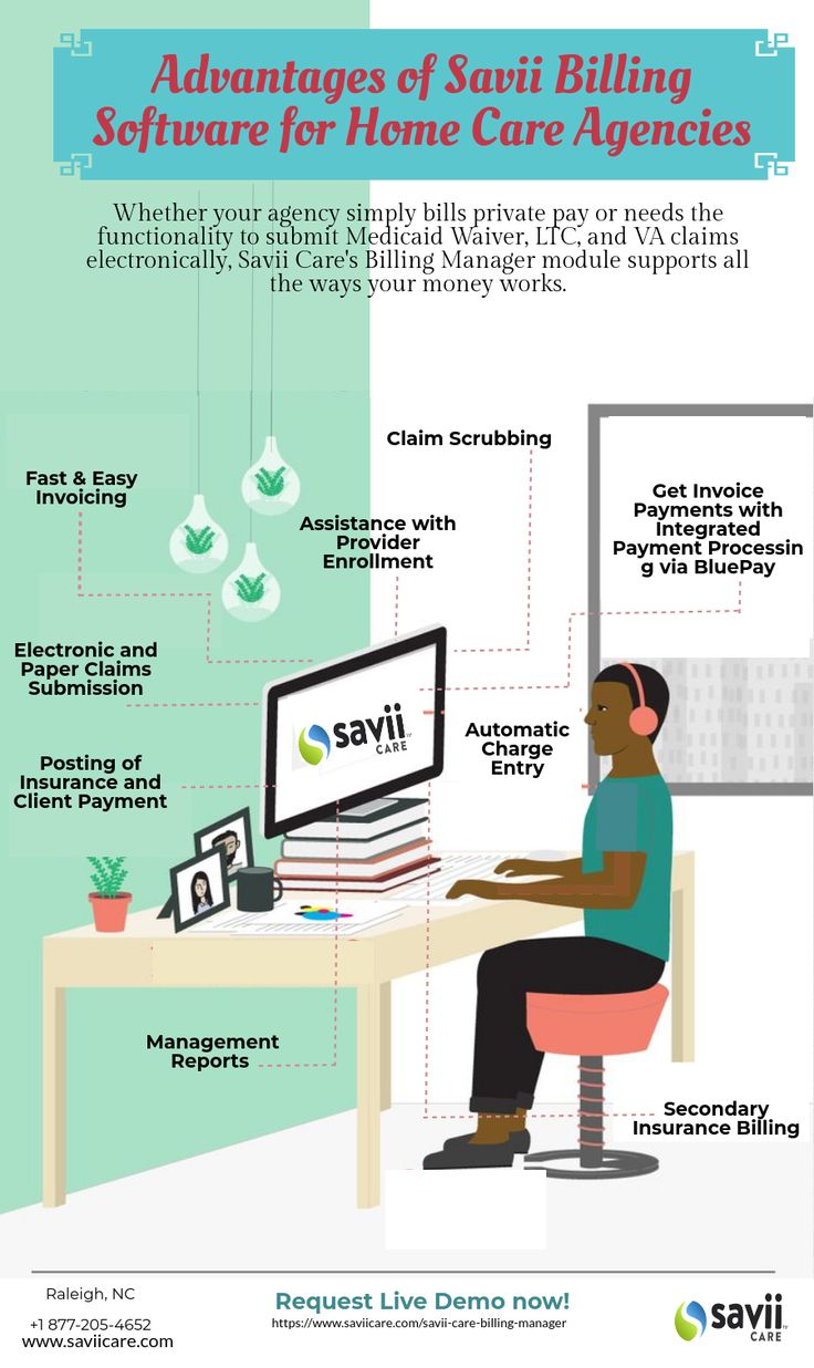 Savii Care removes communication barriers and streamlines