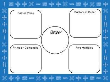 Factors, Multiples, Prime & Composite Math Center
