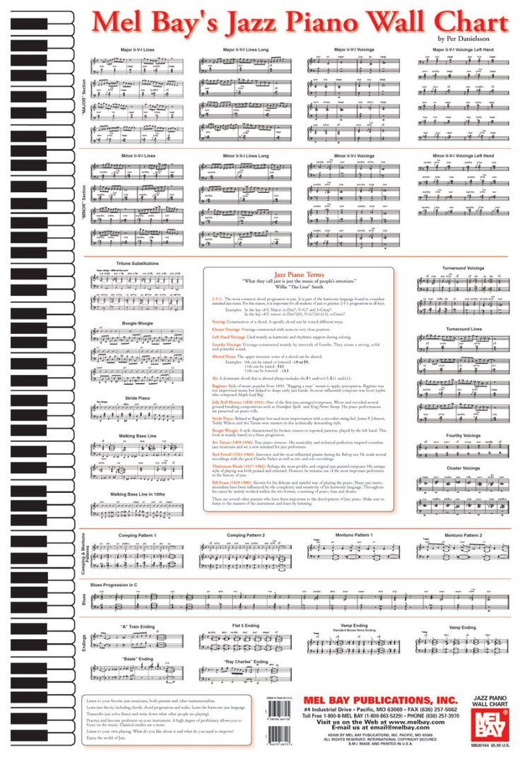 Best 25 piano jazz ideas on pinterest jazz classical piano mel bays jazz piano wall chart hexwebz Images