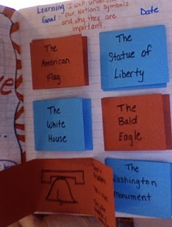 2nd Grade with Mrs. Wade: Social Studies Government flap books