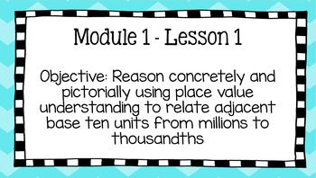 I created these lessons to use in my classroom to help guide my math lessons. This is a one lesson preview of the larger pack I have for each module (currently 1-3) for sale on my store! Included in the PowerPoints are:-Objectives and essential questions for most lessons-Selected fluency activities with animations -Application Problem (sometimes changed to fit the concept development)-Select problems from the concept development in a gradual release model for most lessons-Problem set…