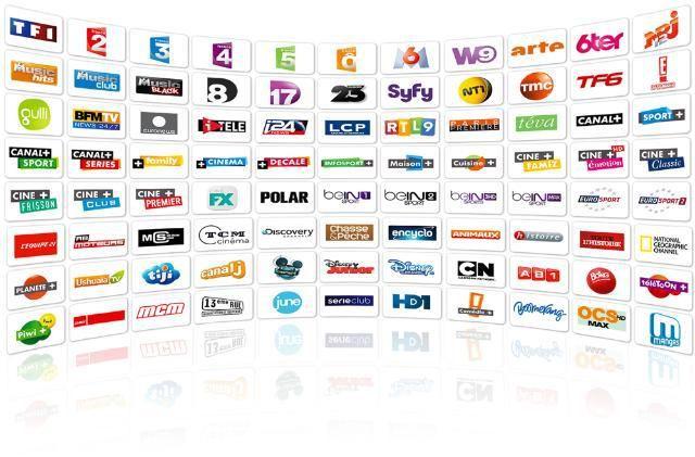 Lista De Canais De Tv Com Qualidade E Teste Gratis Em Iptv Com