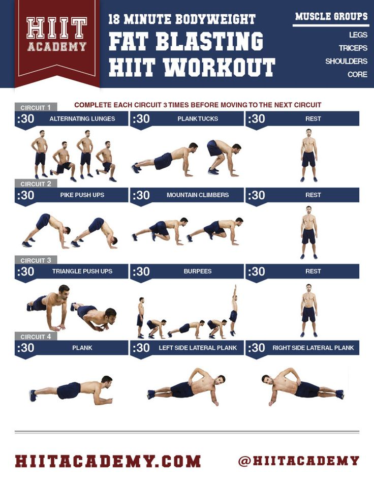 18 Minute Bodyweight Fat Blasting & Muscle Shredding HIIT Workout For Men And Women