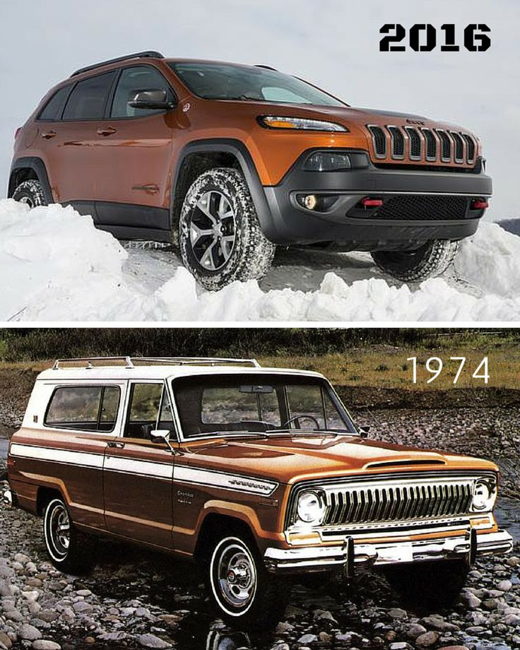 1000+ Ideas About Jeep Cherokee For Sale On Pinterest